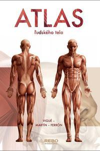 Atlas ľudského tela