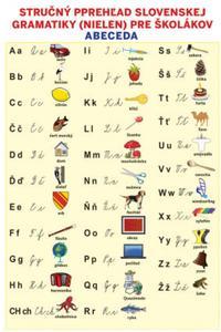 Stručný prehľad slovenskej gramatiky