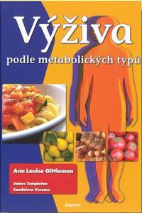 Výživa podle metabolických typů