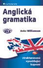 Anglická gramatika - mrknutím oka