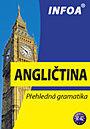 Angličtina - Přehledná gramatika