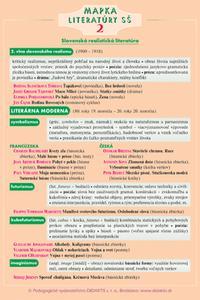 Mapka literatúry SŠ 2 - Slovenská realistická literatúra