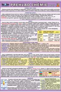 Karta - Prehľad chémie pre ZŠ