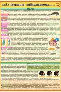 Karta - Prehľad prírodopisu pre ZŠ (2.diel)